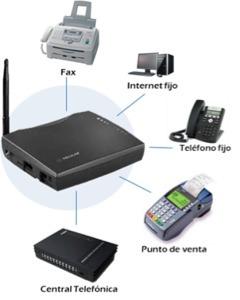 Telular Movistar Gsm