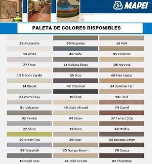 Careteo Keracolor Mapei 2kg Color Cocoa 79