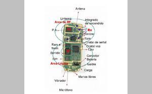 Manual De Reparación De Teléfonos Básicos Paso A Paso