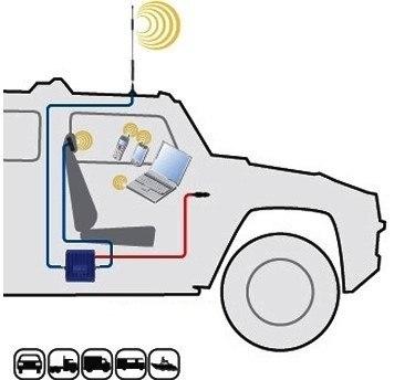 Amplificador De Señal Celular Automovil Lanchas Transporte