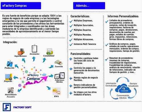 Efactory Software De Gestión De Compras-procura En La Nube