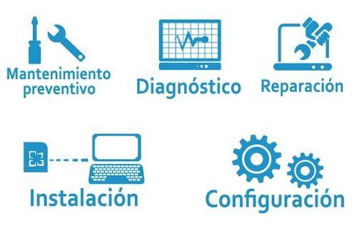 Software Administrativo Servici Tecnic Garantias Rma Eeee