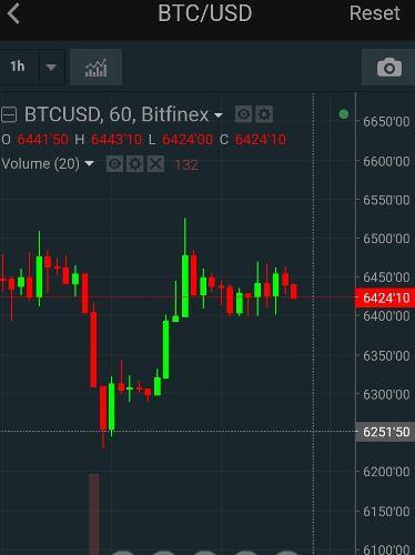 Curso Basico De Criptotrading Y Bitcoin