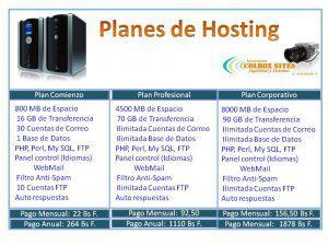 Planes de Hosting o Hospedaje WEB, Dominios, Correos