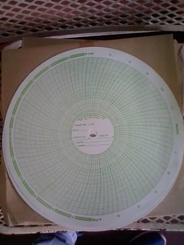 Disco De Grafico Parafinado 24 Horas Para Registradores