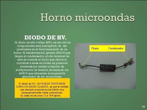 Diodo Rectificador Alto Voltage Microondas Hvr-1x3