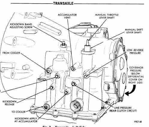 Manual Taller Servicio Caja Automática Neon
