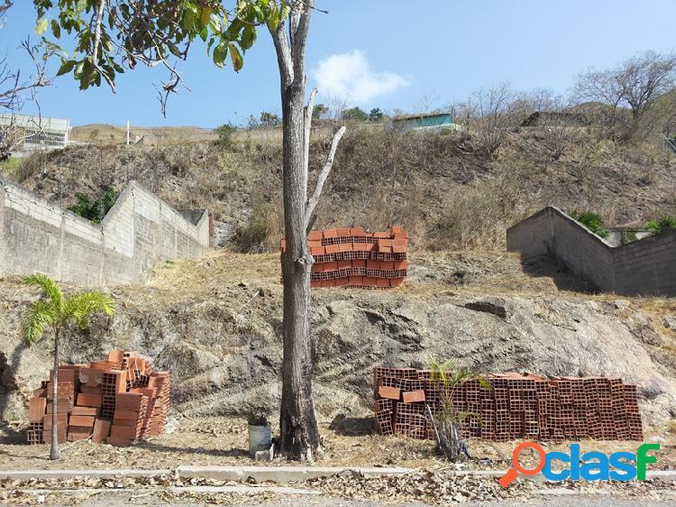 Oportunidad de Inversión de Terreno Ubicado en la