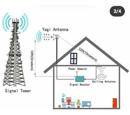 Amplificador De Señal Para Tu Celular, Telular, Bam Y Punto