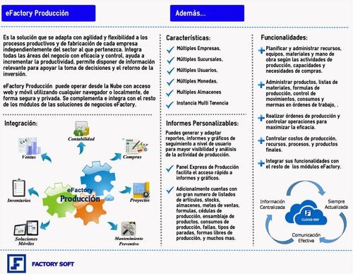 Efactory Software De Gestion De La Producción En La Nube