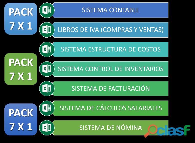 Pack de Sistemas en EXCEL